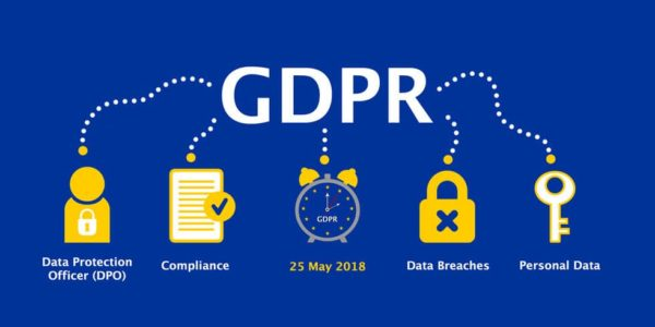 GDPR 101 Frequently Asked Questions