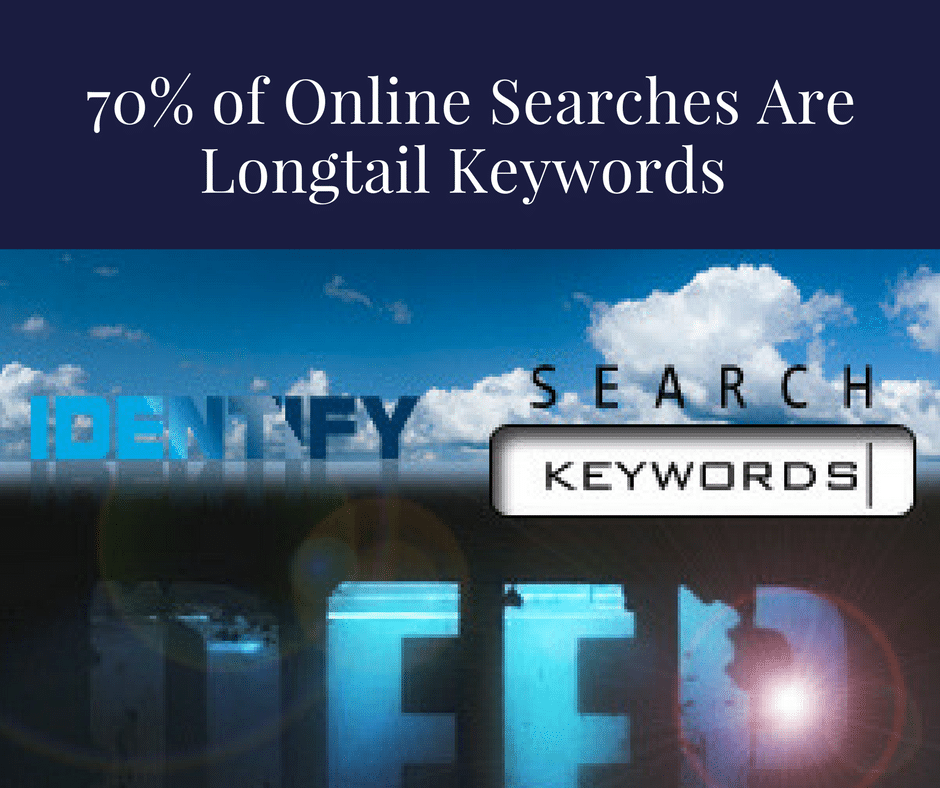 Longtail keywords dominate search results