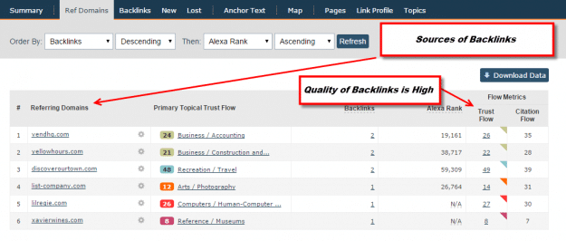 Backlinks for Local SEO