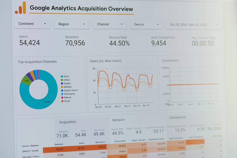 Surveiller les résultats et le classement des analyses de sites Web